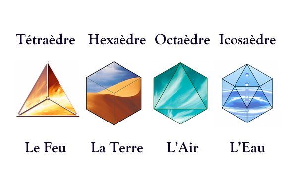 solides et elements